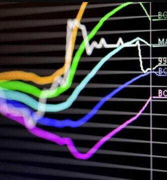 How viable is it to live off the Forex