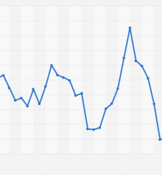 What is the Baltic Dry Index